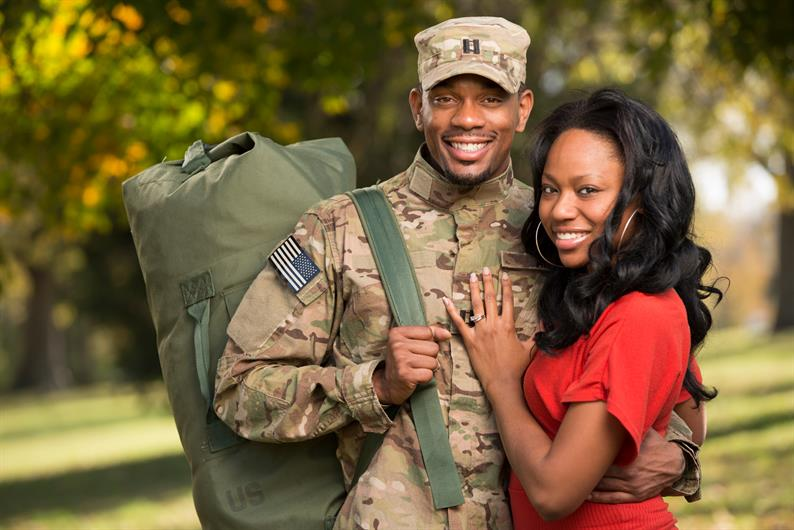 Active Military or Veteran?